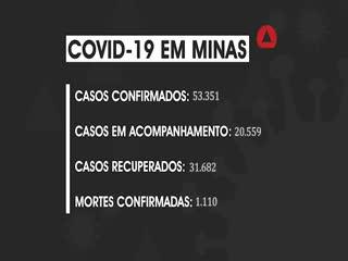BH volta a liderar casos de covid-19 em Minas